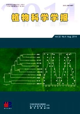 武汉植物学研究